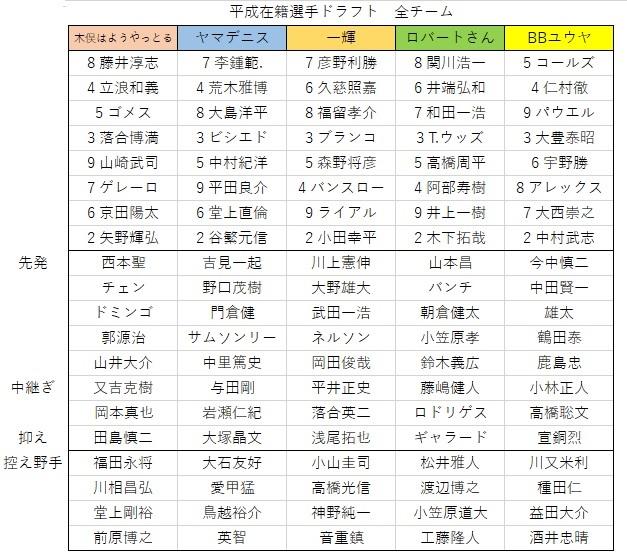 f:id:chunichi-wo-kangaeru:20191215140915j:plain