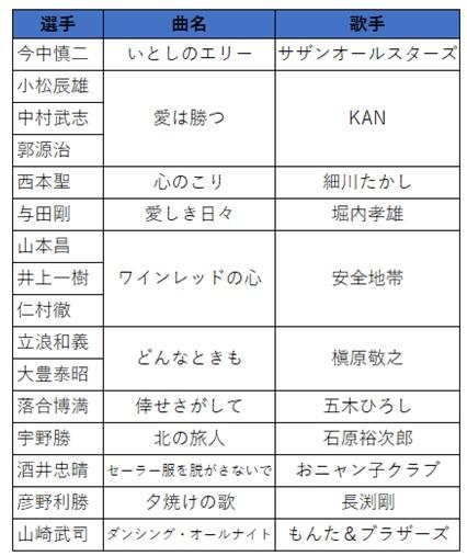 f:id:chunichi-wo-kangaeru:20200115212055j:plain