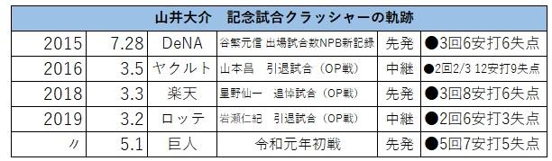 f:id:chunichi-wo-kangaeru:20200119144204j:plain