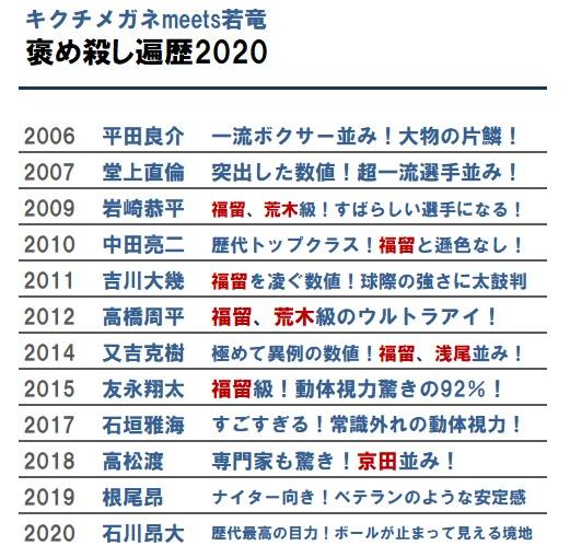 f:id:chunichi-wo-kangaeru:20200120211857j:plain