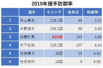f:id:chunichi-wo-kangaeru:20200202125329j:plain