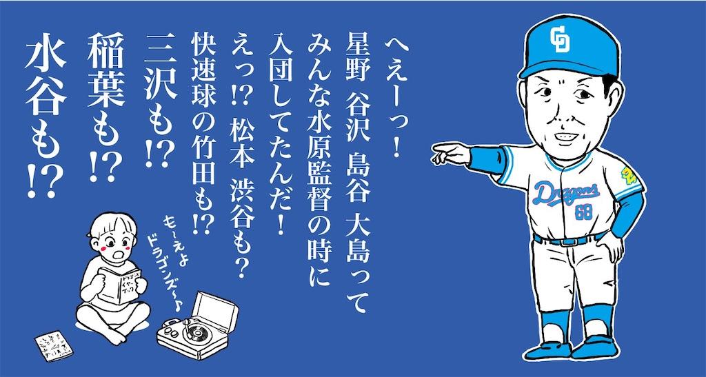 f:id:chunichi-wo-kangaeru:20200215205320j:image