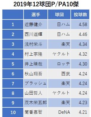 f:id:chunichi-wo-kangaeru:20200604212342j:plain