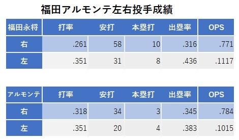 f:id:chunichi-wo-kangaeru:20200609214348j:plain
