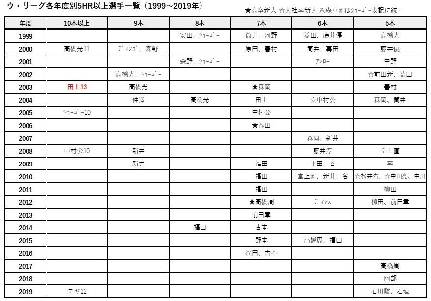 f:id:chunichi-wo-kangaeru:20200617225543j:plain