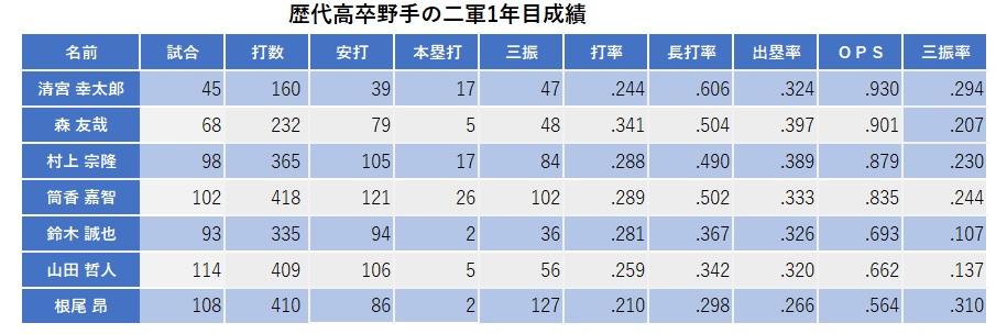 f:id:chunichi-wo-kangaeru:20200617231954j:plain