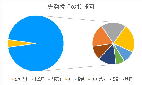 f:id:chunichi-wo-kangaeru:20211008160418p:plain