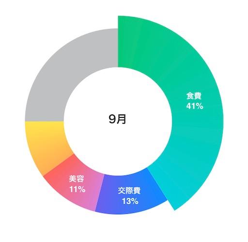 f:id:chunske26:20201018112302j:image