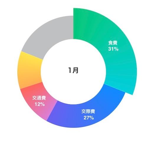 f:id:chunske26:20210302215440j:image