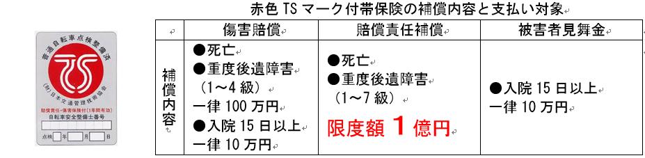 f:id:chuokurashinet:20180725154028p:plain