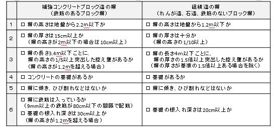 f:id:chuokurashinet:20180802141301p:plain
