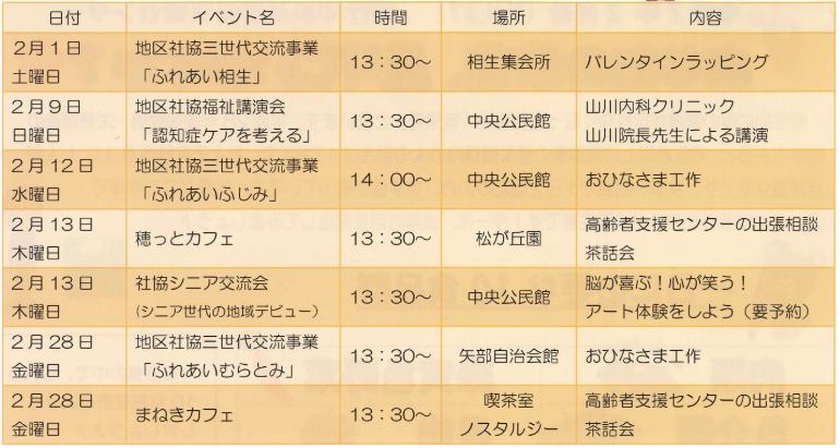 f:id:chuokurashinet:20200201150022p:plain
