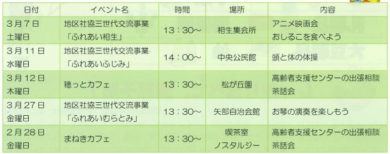 f:id:chuokurashinet:20200201150151p:plain