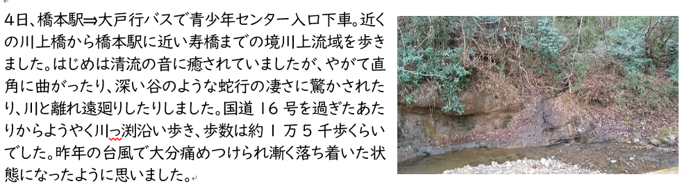 f:id:chuokurashinet:20200212130035p:plain
