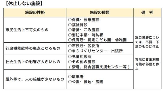 f:id:chuokurashinet:20200229074845p:plain