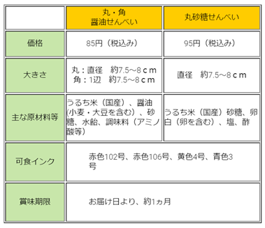 f:id:chuokurashinet:20200528102922p:plain