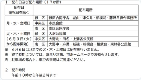 f:id:chuokurashinet:20200530170334p:plain