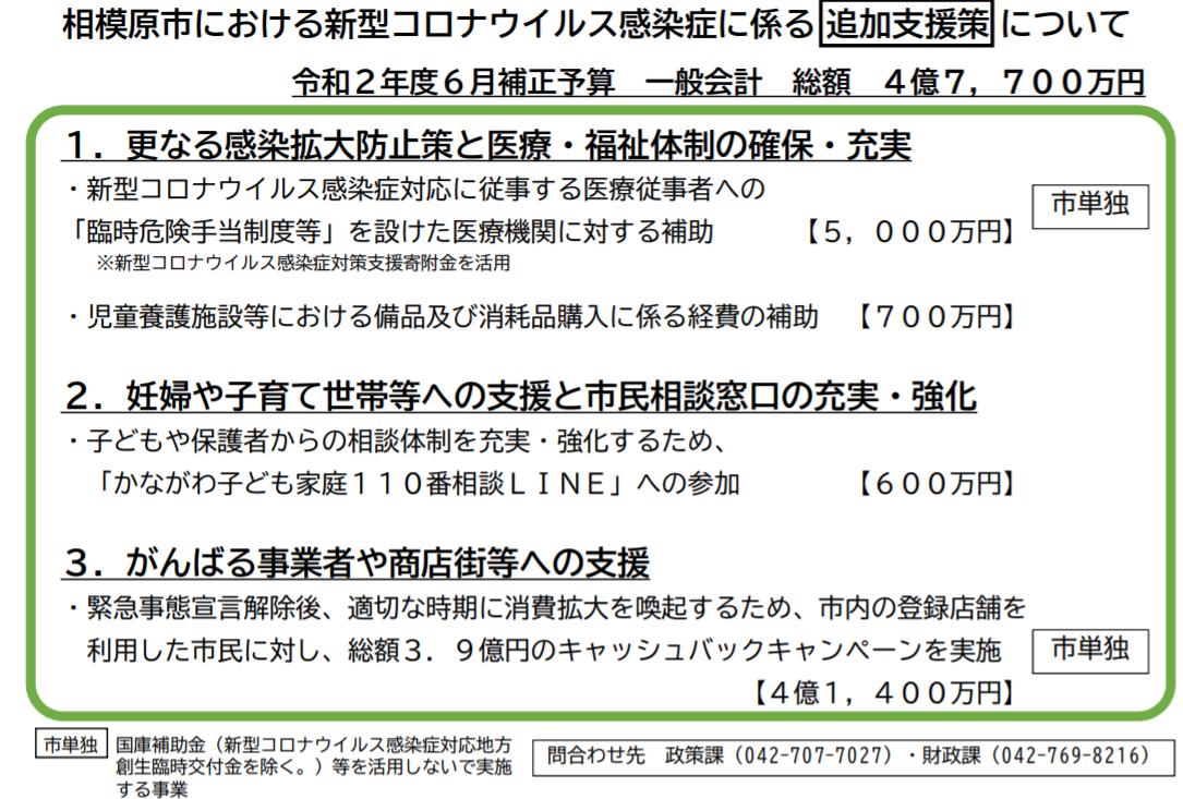 f:id:chuokurashinet:20200531110543p:plain