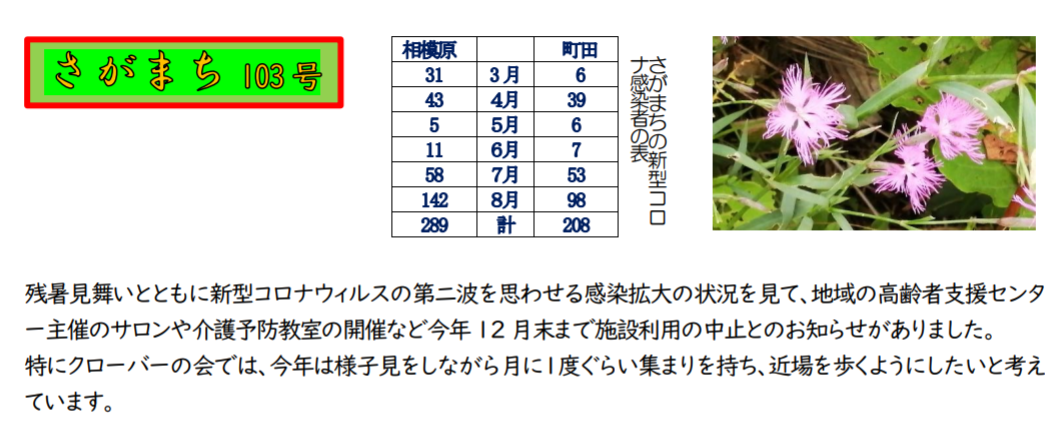 f:id:chuokurashinet:20200906091409p:plain