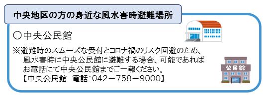f:id:chuokurashinet:20200915130811p:plain
