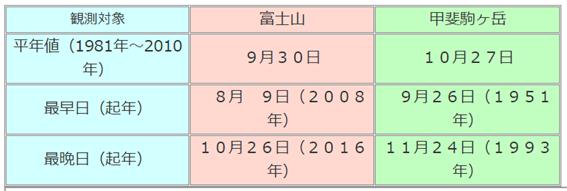 f:id:chuokurashinet:20200922110950p:plain