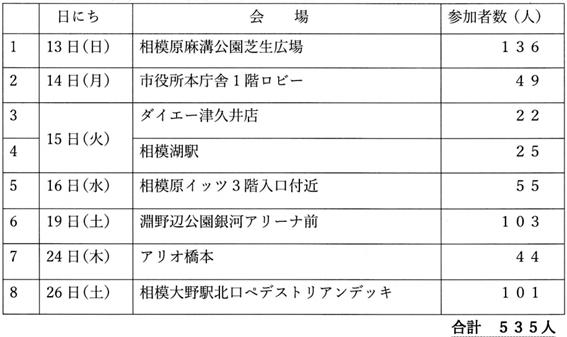 f:id:chuokurashinet:20201019165443p:plain