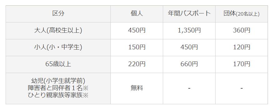 f:id:chuokurashinet:20201102093236p:plain