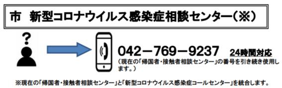 f:id:chuokurashinet:20201104075450p:plain