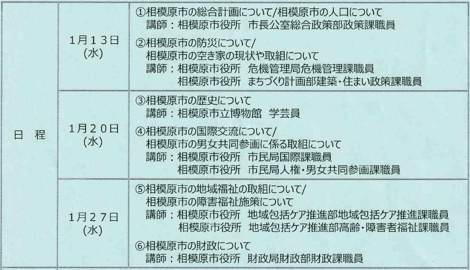 f:id:chuokurashinet:20201130113325p:plain