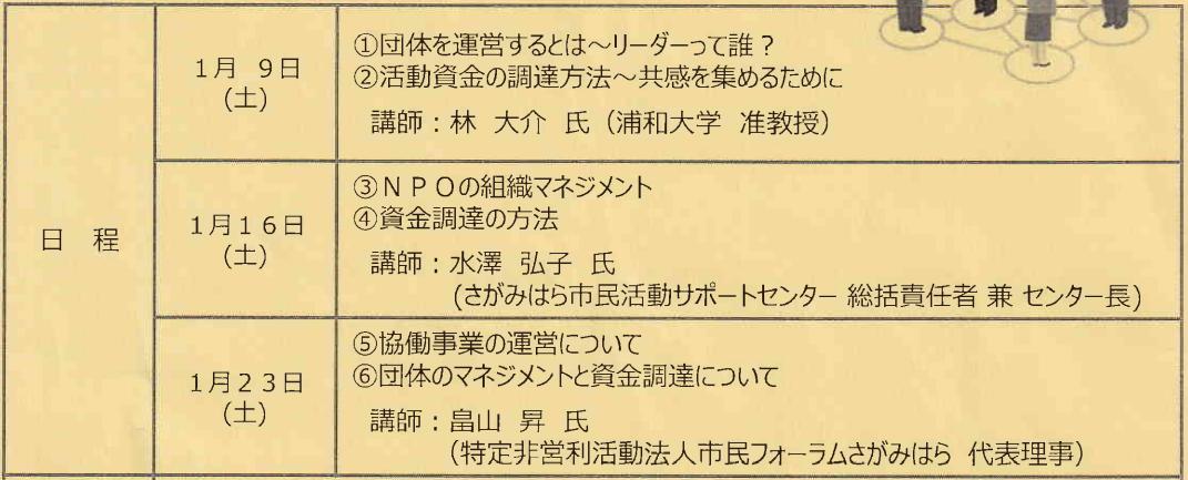 f:id:chuokurashinet:20201130114244p:plain