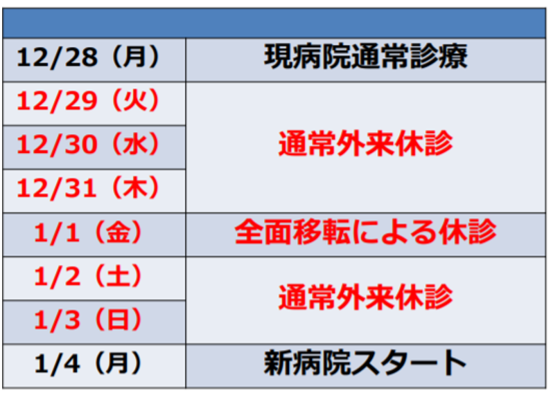 f:id:chuokurashinet:20201213145858p:plain