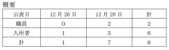 f:id:chuokurashinet:20201228175817p:plain