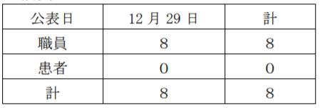 f:id:chuokurashinet:20201230090256p:plain
