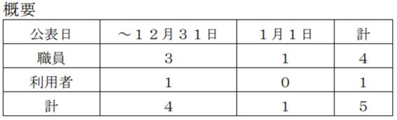 f:id:chuokurashinet:20210101181733p:plain