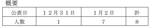 f:id:chuokurashinet:20210102171100p:plain
