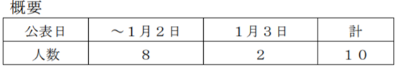 f:id:chuokurashinet:20210103180245p:plain