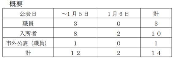 f:id:chuokurashinet:20210106170416p:plain