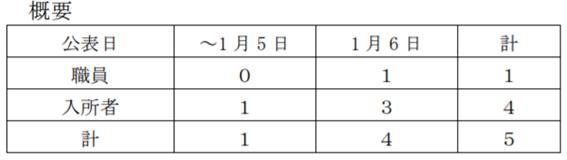 f:id:chuokurashinet:20210106170835p:plain