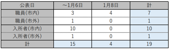 f:id:chuokurashinet:20210108181859p:plain