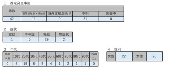 f:id:chuokurashinet:20210108181945p:plain