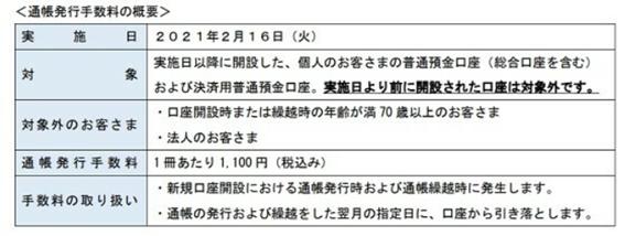 f:id:chuokurashinet:20210110104823p:plain