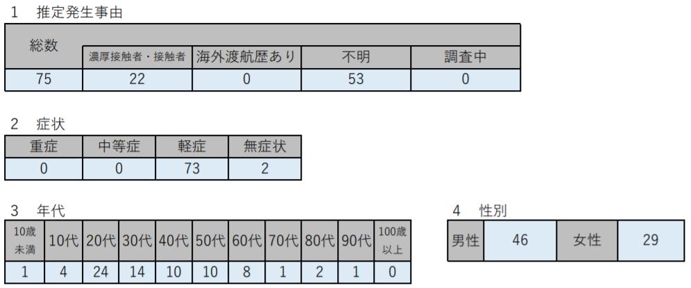 f:id:chuokurashinet:20210111164042p:plain
