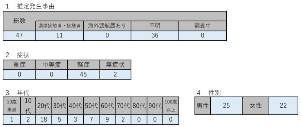 f:id:chuokurashinet:20210112165525p:plain