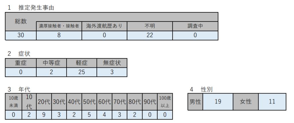 f:id:chuokurashinet:20210113165644p:plain