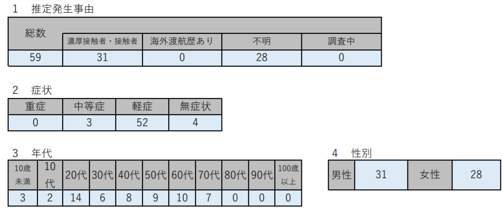 f:id:chuokurashinet:20210114181725p:plain