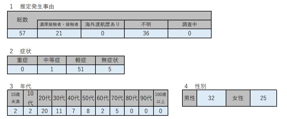 f:id:chuokurashinet:20210115170926p:plain