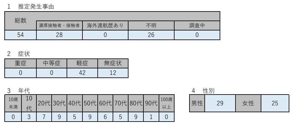 f:id:chuokurashinet:20210116162021p:plain