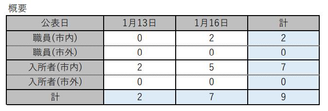 f:id:chuokurashinet:20210116162413p:plain