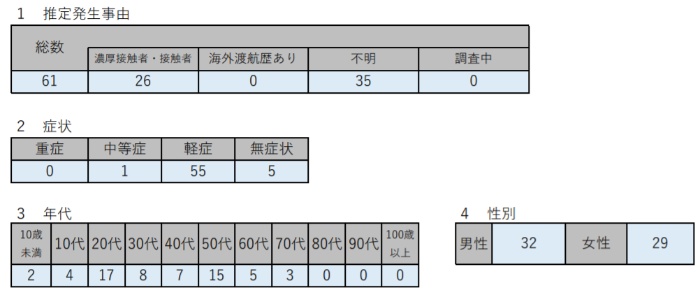 f:id:chuokurashinet:20210118164856p:plain