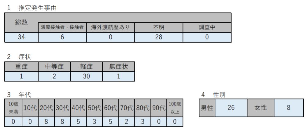 f:id:chuokurashinet:20210119175040p:plain